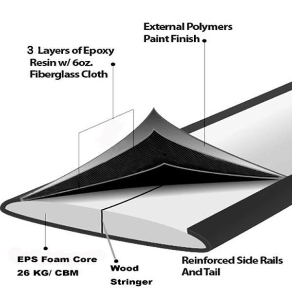 product details (1)